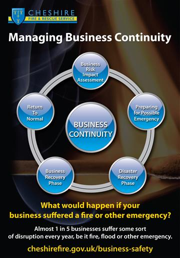 Managing business continuity